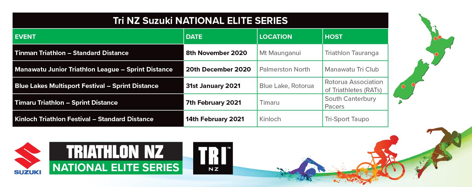 National Elite Series Timetable