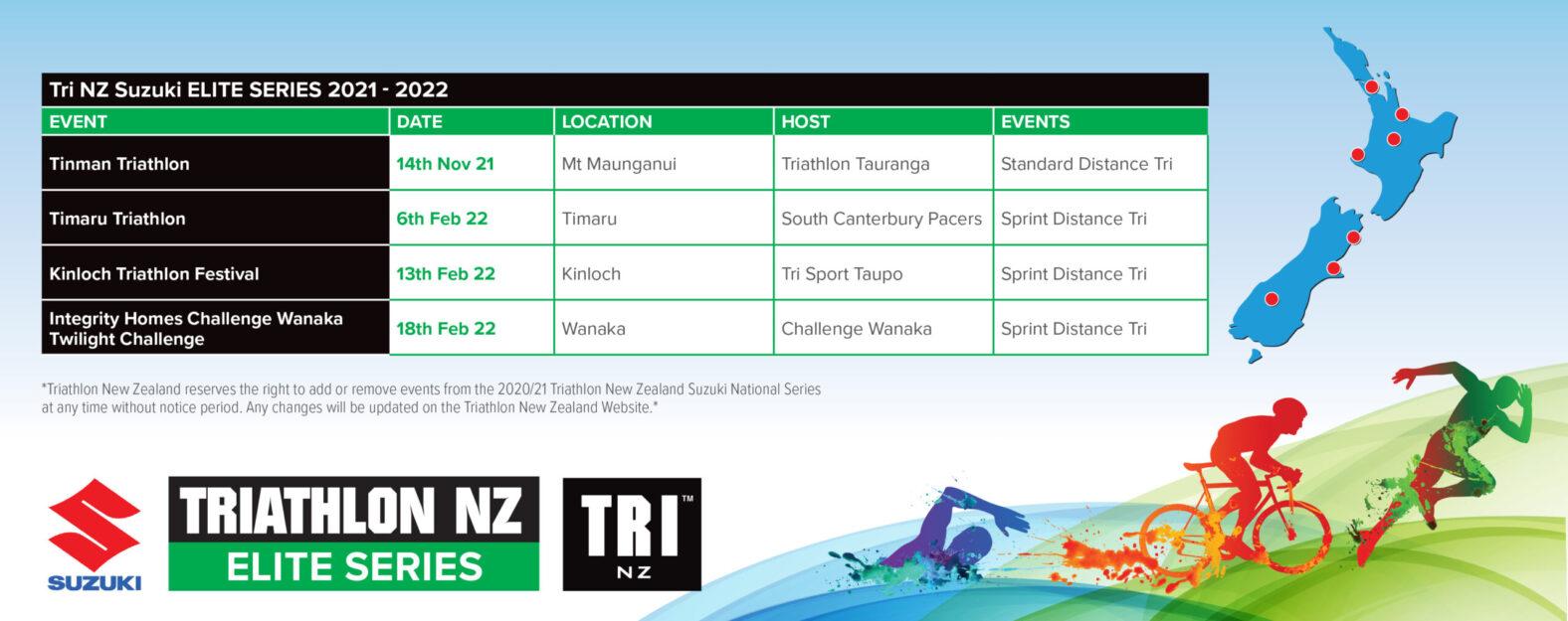 Elite Series Timetable